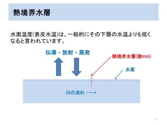 熱境界水層.JPG